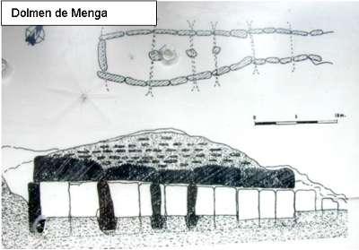 El Dolmen de Menga