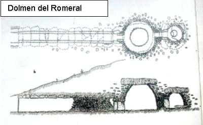 El Dolmen del Romeral